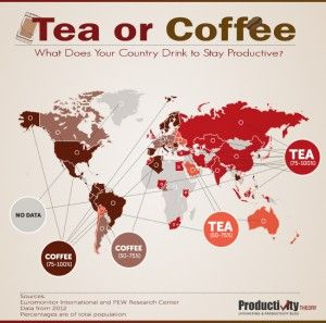 Tea-or-Coffee-What-Dose-Your-Country-Drink-to-Stay-Productive