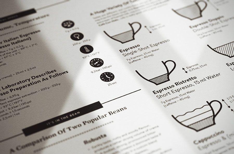 Exceptionally_Great_Espresso_2