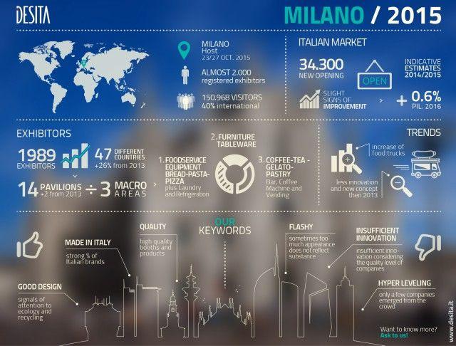 desita infografica
