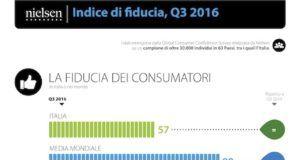 infografica nielsen consumi terzo trimestre 2016