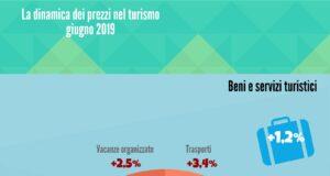 turismo prezzi