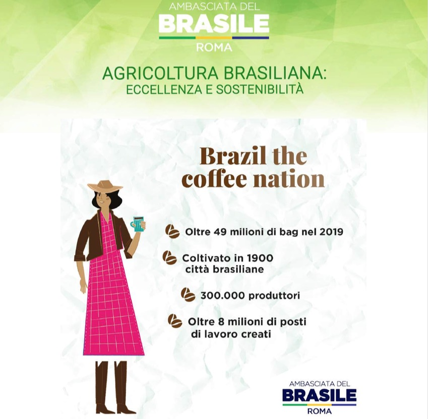Ambasciata Brasile