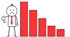 ristorazione grafico sempre più giù discesa